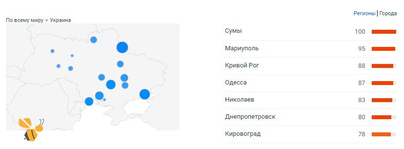 популярностьшугаринга-в-украине