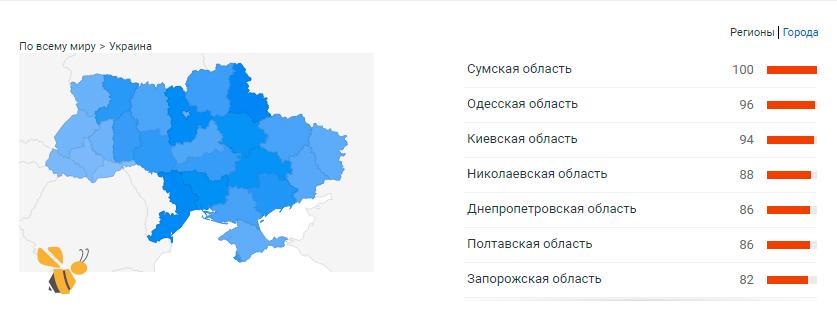 популярность-шугаринга-в-украине