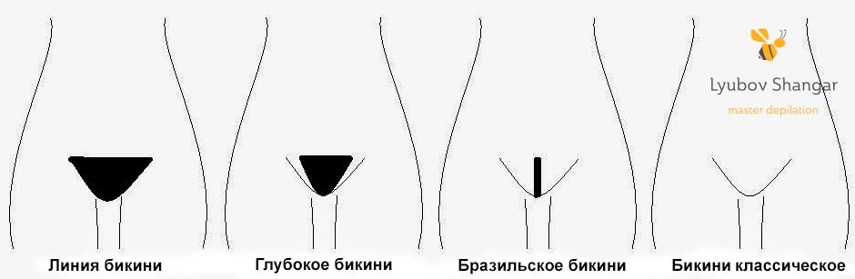 kak-intimnie-pricheski-delat